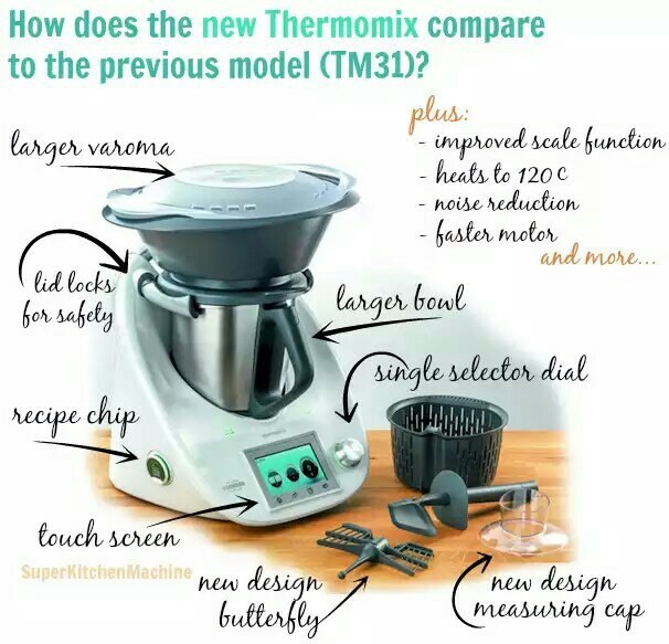 thermomix tm5 demonstrations consultancy service sales in english english forum switzerland. Black Bedroom Furniture Sets. Home Design Ideas