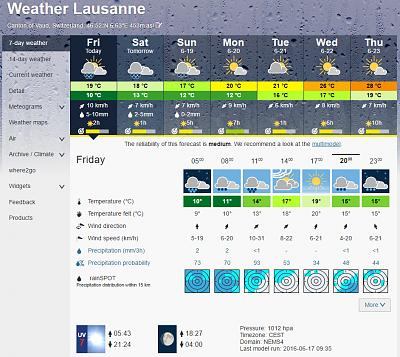 weather-meteoblue_2016-06-17.jpg