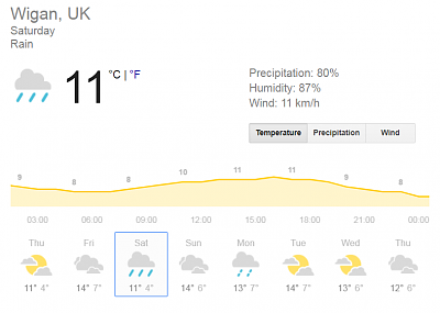 weather-weather-wigan.png