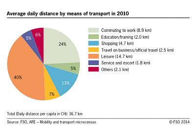 driving-ch-motorways-bildschirmfoto-2014-12-09-um-17.44.36.png