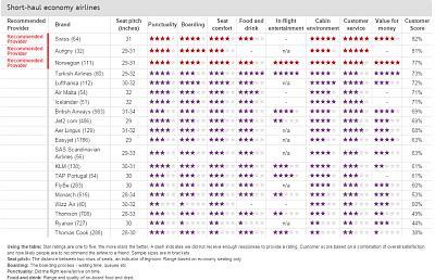 avoid-klm-flag-carrier-think-s-its-budget-airline-comparison-short-haul-european-airlines1.jpg
