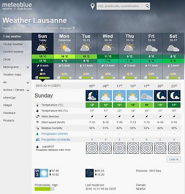 weather-zrzut-ekranu-2015-10-11-11.16.15.jpg