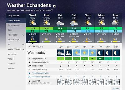 weather-pogoda-_echandendssesesdsdse.jpg