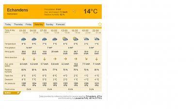weather-weather-echandes.jpg