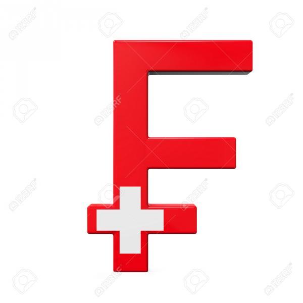 Swiss Currency Symbol English Forum Switzerland