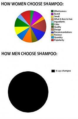 savings-grocery-shopping-over-border-shampoo.jpg