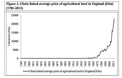 brexit-referendum-thread-potential-consequences-gb-eu-brits-ch-farm-land-graph.jpg