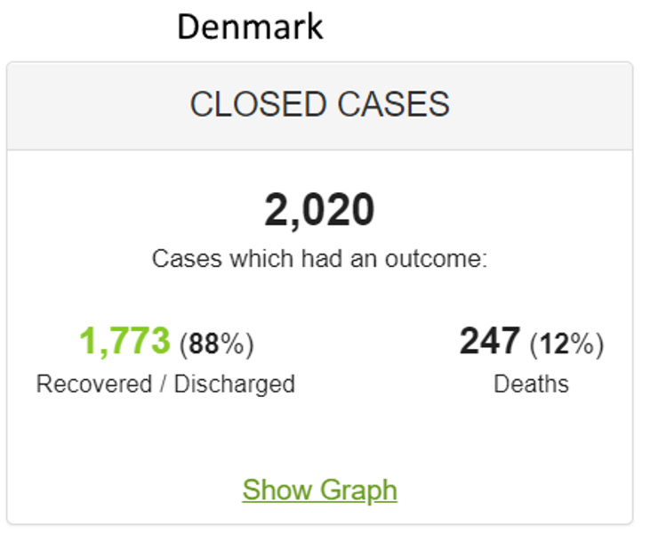Name:  DenmarkClosed.jpg Views: 293 Size:  61.8 KB
