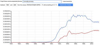 coronavirus-normality-vs-normalcy-us.png