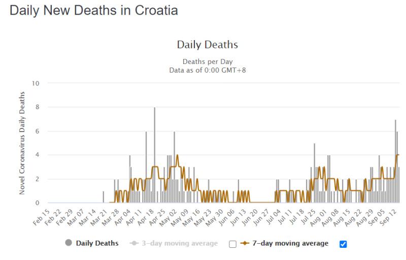 Name:  croatia15092020.jpg Views: 365 Size:  101.3 KB