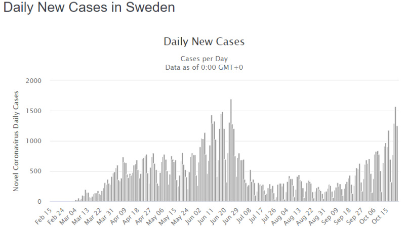 Name:  swedensecondwave.jpg Views: 312 Size:  82.7 KB