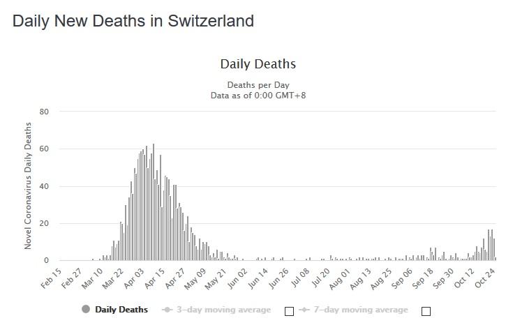 Name:  deaths - ch.jpg Views: 316 Size:  49.3 KB
