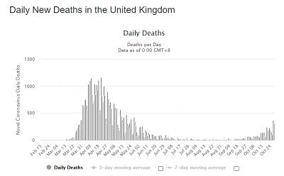 coronavirus-uk-deaths.png