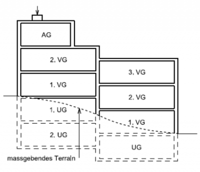 replacement-apartment-blocks-being-built-vg.png