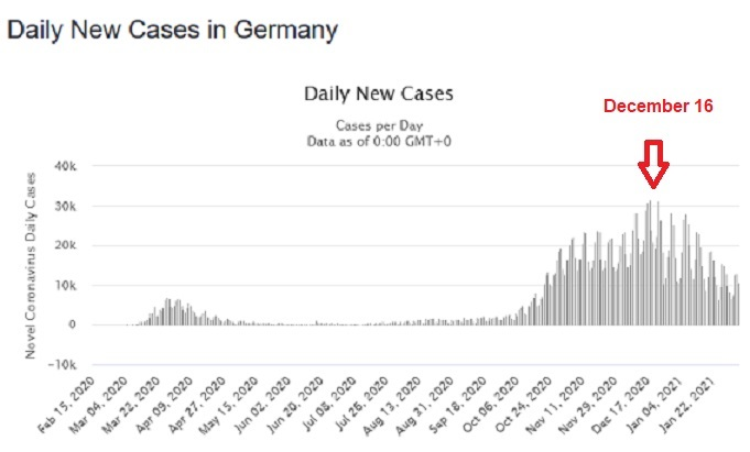 Name:  germany new cases - schools closed.jpg