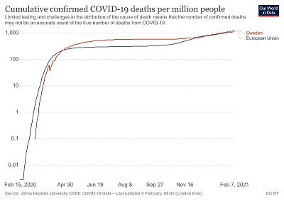 coronavirus-coronavirus-data-explorer-2-.png.png Views:12 Size:90.2 KB ID:141301