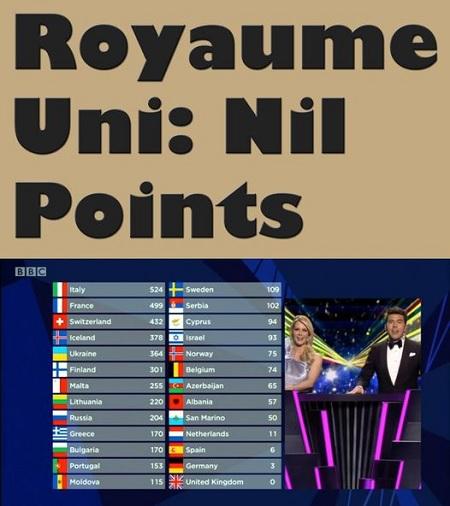 Name:  Eurovision result.jpg Views: 86 Size:  70.5 KB