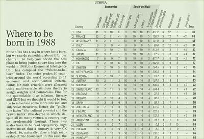 switzerland-best-country-born-1998.jpg