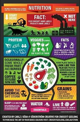 zone-paleo-diet-switzerland-group-nutritionist-wanted-image.jpg