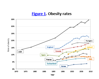 Name:  obesity.PNG Views: 515 Size:  13.8 KB