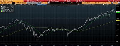 investment-fund-smi-total-return.jpg