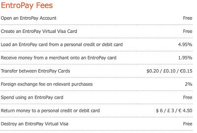 credit-debit-card-gbp-given-swiss-residence-bank-account-screen-shot-2015-10-10-01.39.56.jpg