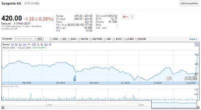 stock-investment-poll-synn.jpg