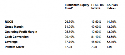 investment-fund-screen-shot-2017-02-04-10.52.07.png
