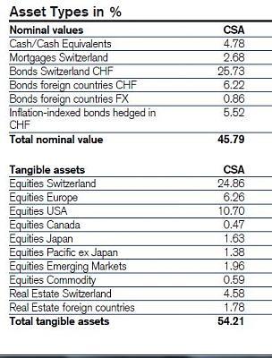 3rd-pillar-pension-fund-cs-assets.jpg