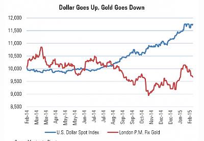 gold-buying-screen-shot-2015-02-13-18.45.45.png