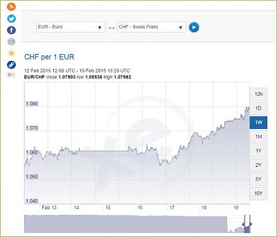 may-good-time-buy-into-swiss-francs-if-you-re-savings-other-currenc-capture.jpg