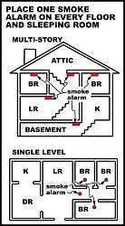 no-fire-alarms-alarming-smokealarmplacement.jpg