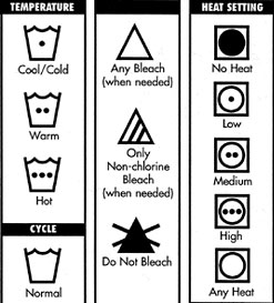 washing clothes signs