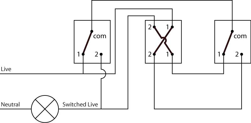 wiring diagrams 3 way switch the wiring diagram wiring diagram 3 way switch nilza wiring diagram