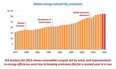 global-warming-what-s-behind-co2.jpg