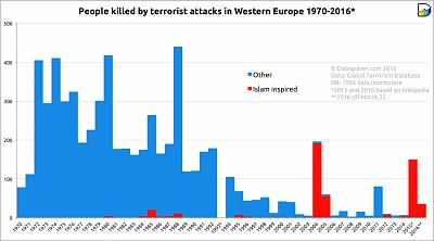 discussion-islamic-terrorism-terror-split2.jpg