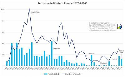 one-dead-after-explosion-german-restaurant-terrorism-we20160714b.jpg