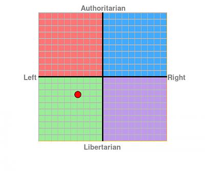 political-compass-polcom.png