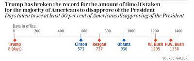 will-trump-good-president-trumpunpoppoll.jpg