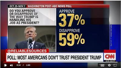 will-trump-good-president-trumppollnov2017.jpg