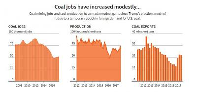 will-trump-good-president-coalgraphnov17.jpg