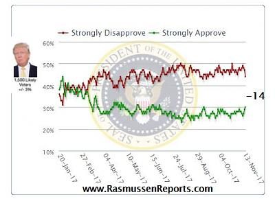 will-trump-good-president-approvalgraph.jpg