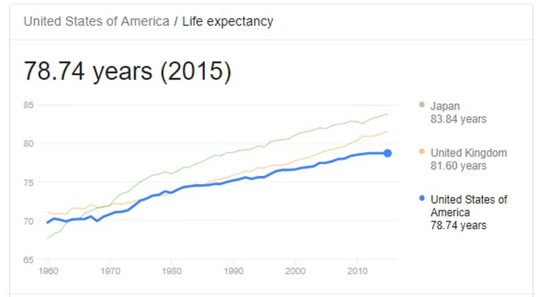 Name:  LifeExpectancy.jpg Views: 51 Size:  26.8 KB