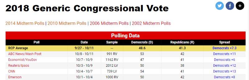 Name:  congressvote.jpg Views: 216 Size:  41.7 KB