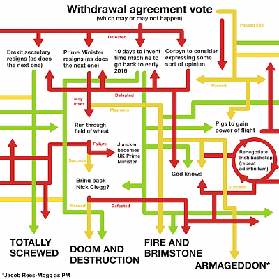 brexit-referendum-thread-potential-consequences-gb-eu-brits-ch-brexit-process-guide.png