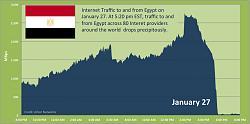 egypt-jan-25-day-revolution-update-mubarak-resigns-egypt.jpg