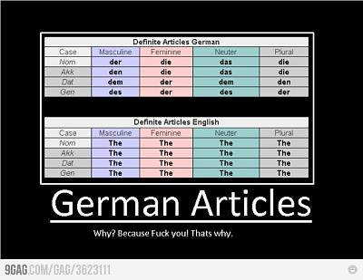german-easy-german-articles.jpg