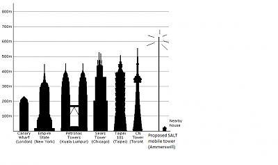 help-mobile-tower-planned-10-meters-my-house-untitled.jpg