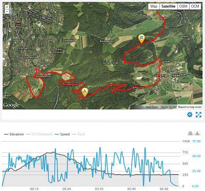 questions-regarding-feasibility-biking-through-switzerland-8-year-old-runtastic.jpg