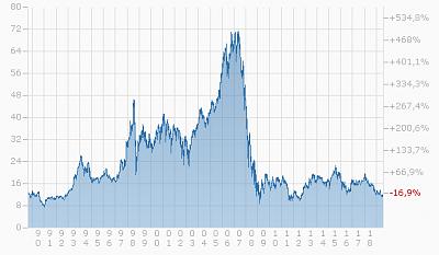 financial-crisis-bank-news-how-safe-ubs-ubs_0.png